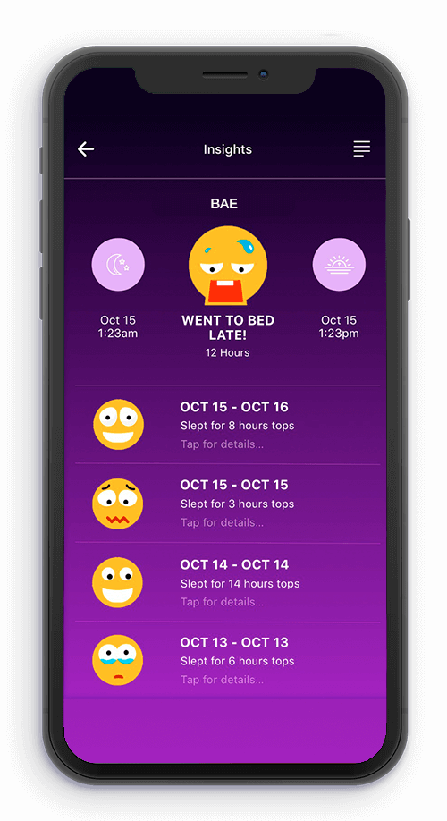 Chatwatch insights